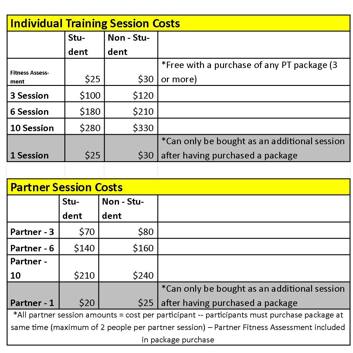 Pricing for personal training